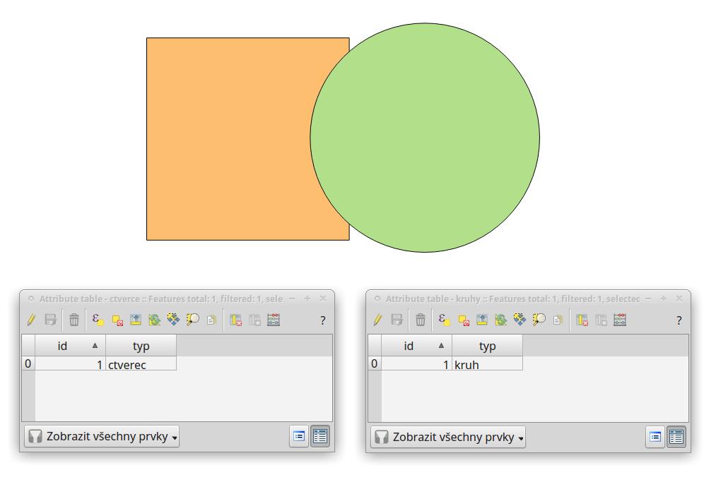 Prostorové analýzy — Školení QGIS pro začátečníky